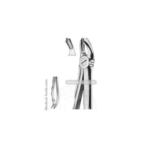 Fitting Handle Forceps No. 17 R