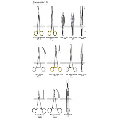 Cesarean Section Surgical Instrument Set